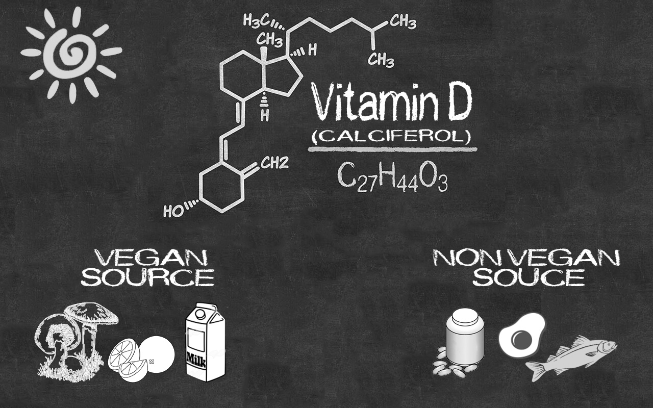 Vitamin D Vegan Food Source